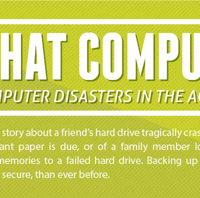 Have you lost files after your hard drive crashed? Check out NovaStor's infographic & prevent computer disasters in the age of the cloud. Click here!