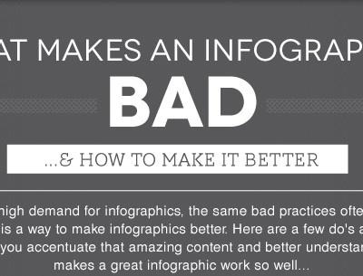 What-Makes-A-Bad-Infographic_cop