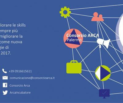 Social Media Marketing Arca Palermo