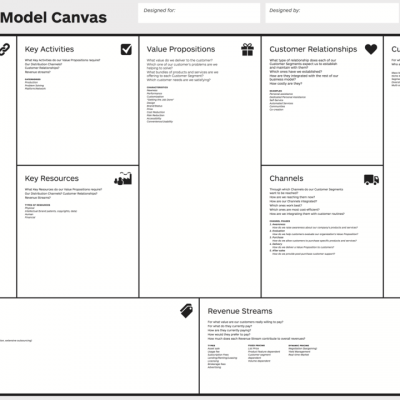 1119px-Business_Model_Canvas